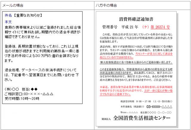 大阪府|架空請求の一例