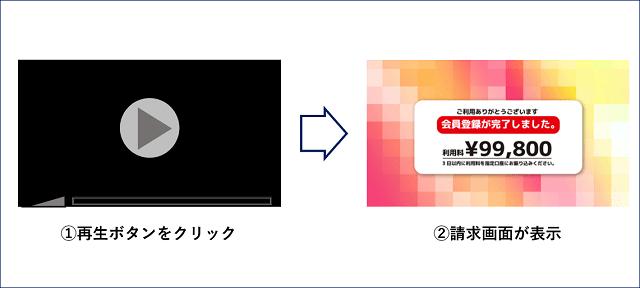 画像・再生ボタンをクリックしたら請求画面が表示された