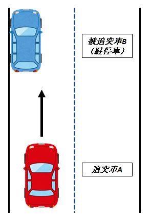 駐停車している車両への追突事故