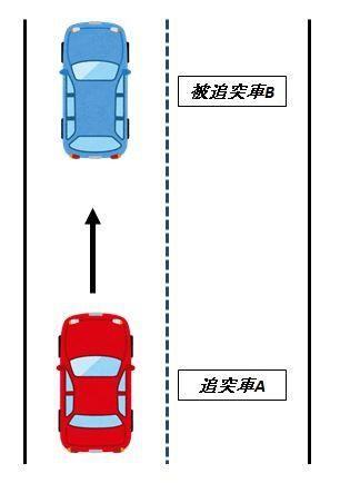 互いに同一車線で走っている際の追突事故