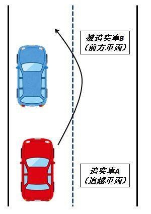 前方車両を追い越そうとした際の追突事故