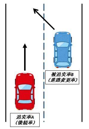 進路変更車両への追突事故
