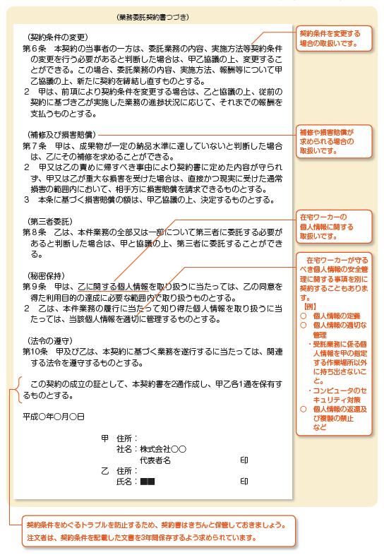 契約書に損害賠償の条項を記載するときの書き方見本